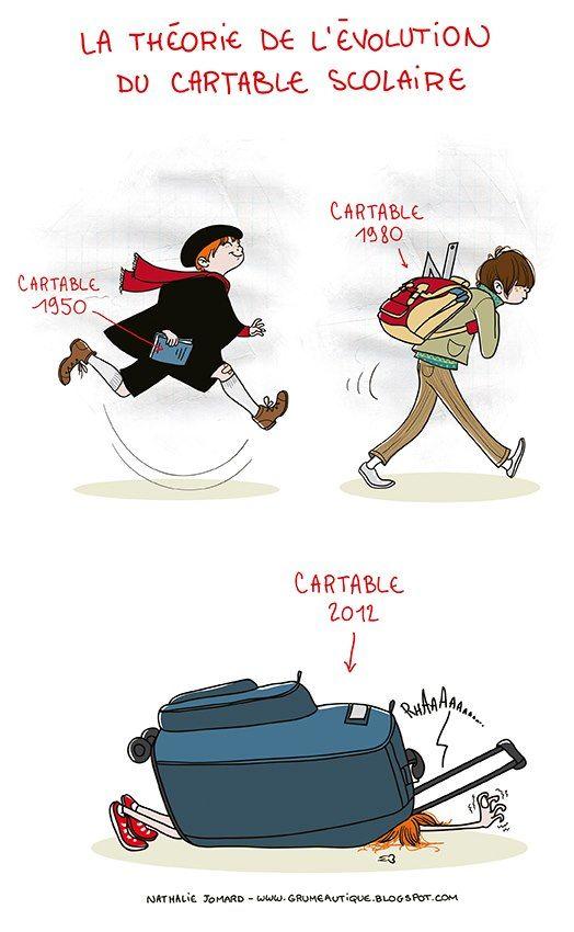 les sacs d'école trop lourds