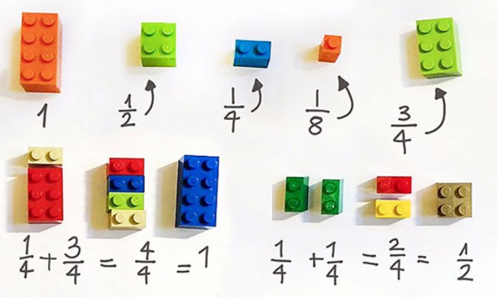 legos-mathematiques-professeur-alycia-zimmerman-fractions-1-1