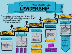 les-5-niveaux-de-leadership_orig