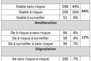 Risque-293x300