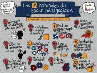 12-habitudes-du-leader-pecc81dagogique